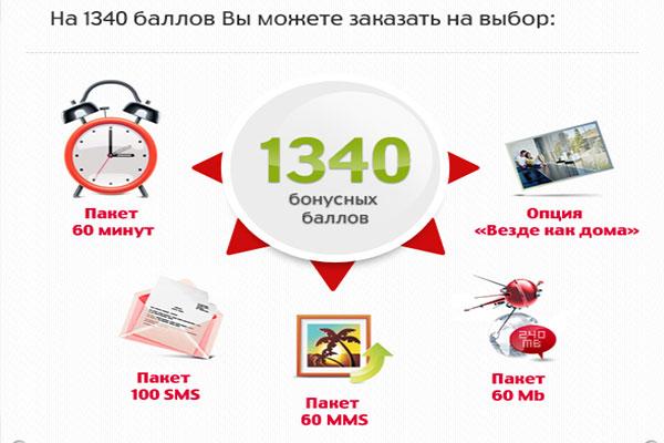 взять кредит 4000 рублей